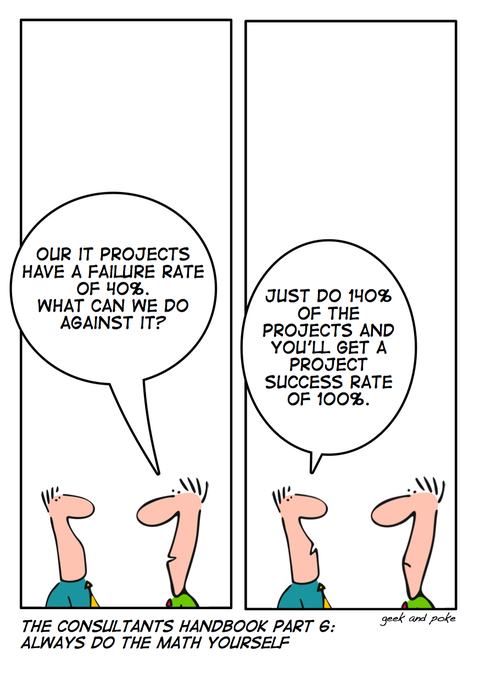 project management failure thesis
